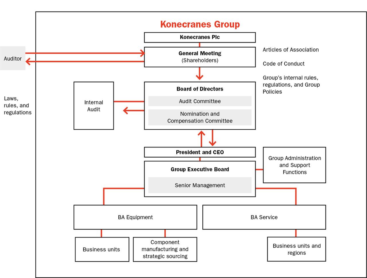 uk corporate governance code 2017 pdf