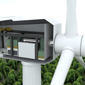 Wind power cranes image