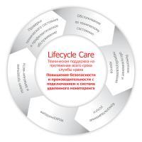 Lifecycle care RU